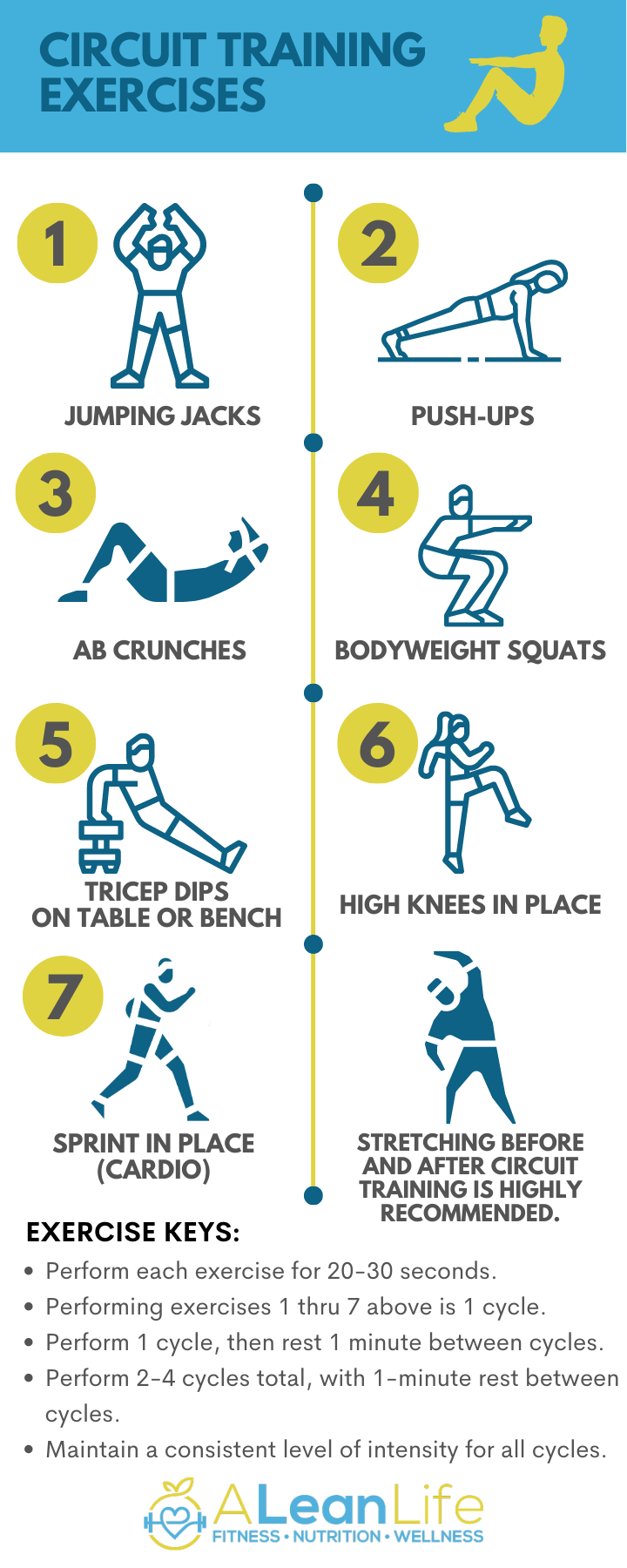 circuit training exercises