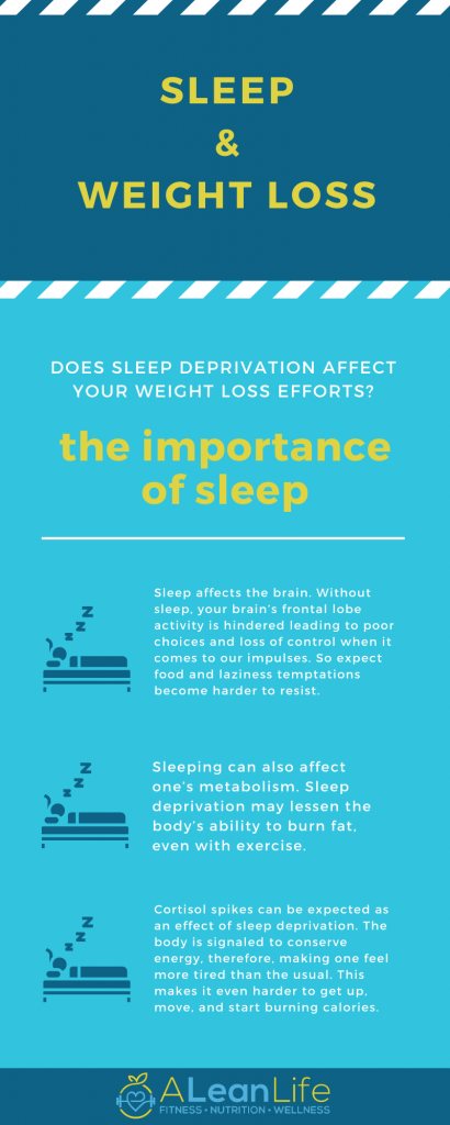 sleep deprivation and weight loss